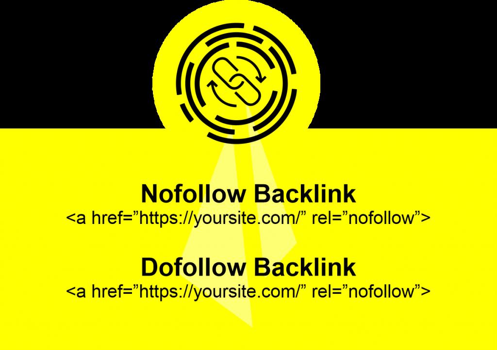 apa itu backlink